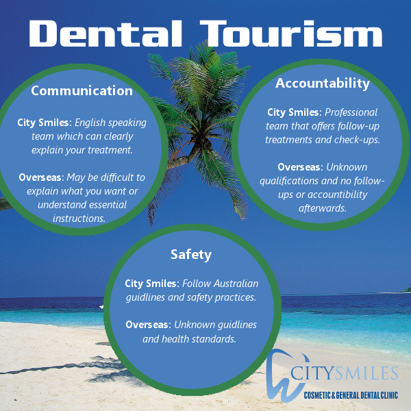 infograph What You Risk When You Undergo Overseas Dental Treatments